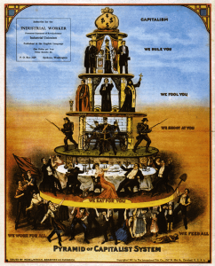 Pyramid of the Capitalist System (IWW)